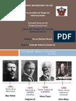 Línea del Tiempo las teorías Administrativas