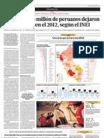 Más de medio millón de peruanos dejaron de ser pobres en el 2012, según el INEI