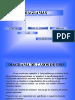 Tipos_Diagramas