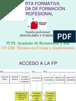 Oferta Formativa Fp Ies Juan de Lanuza