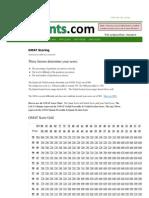 GMAT Score Map Chart