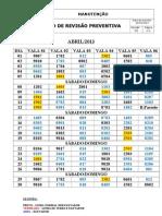 Tabela Preventiva Abril13.Doc