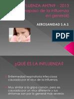 Influenza Ah7n9