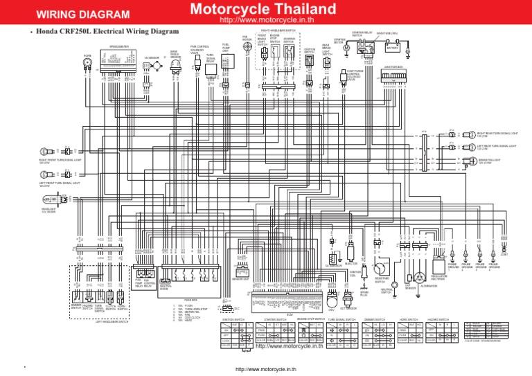 honda crf250l wiring diagram en | vehicles | machines honda crf250l wiring diagram 2018 honda grom wiring diagram scribd