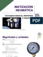 Conceptos Elementos y Esquemas Neumatica