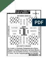 Distribucion de Las 12 Tribus en El Desierto
