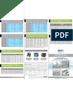 Polyjet New Materials Data Sheets