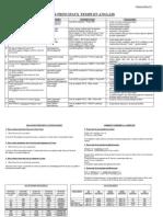 NB-5-LES-TEMPS.pdf