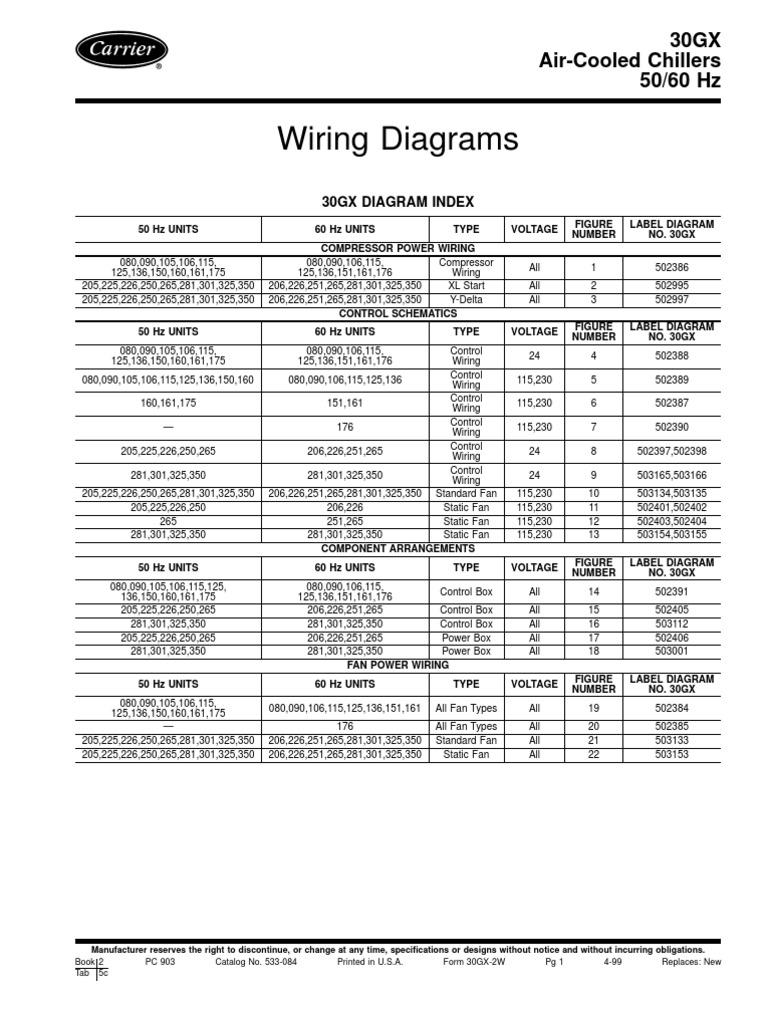 carrier chiller 30 gh wiring diagram - efcaviation, Wiring diagram