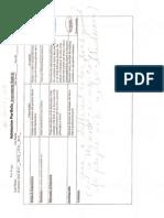 admission portfolio assessment rubric