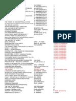 CD Directory
