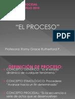 El Proceso[1]