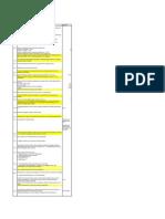 API 660 Checklist basic_preliminary