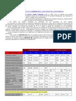 SISTEMA DE CLASIFICACIÓN APACHE II DE LA GRAVEDAD DE LA ENFERMEDAD