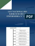 Organigrama Ley 24004
