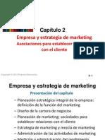 Kotler Marketing PPT02
