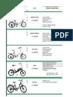 Listino PVP e PVD(Rivenditore) Tucano 2012-2013
