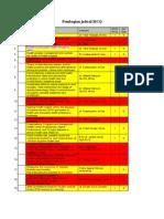 [Blok 23] - Distribusi Soal MCQ Hari Ke-1 Dan Ke-2