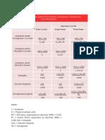 Electrical Formulae.doc