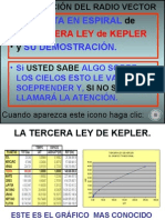 La Espiral de Latercera Ley de Kepler.