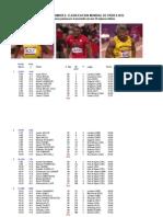 100 m. hombres. Clasificacion Mundial de Países 2012