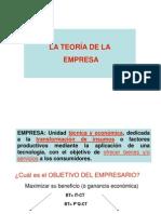 Empresario y Produccion