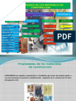PROPIEDADES DE LOS MATERIALES.pptx