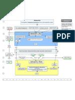 Aquaponic System Info Graphic 7