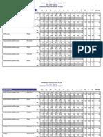 Fall 07 Grade Distribution-2