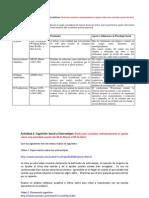 Act 6 Colaborativo Evolución teórica y enfoques teóricos