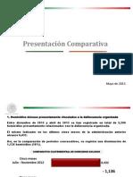 Presentación Comparativa 1005 2013
