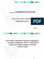RLS 2013 Info Graphics