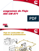 F CM 871 Flujos