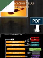 2.- CLASIFICACION  DE OBLIGACIONES POSTIVAS Y NEGATIVAS..pptx