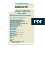 Modern Healthcare and Modern Physician 2009 Survey of Executive Opinions on Key Information Technology Issues
