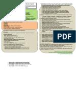 07042005 Tarjeta Protocolo Primera Respuesta MatPel