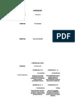 Matriz DOFA y Toma de Decisiones II CORTE