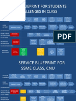 school service blueprint