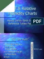 Rhd Pt Chart