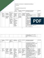 Tabel 2 Proiect