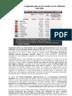 ArgentinaSegundoPaís-Inflación