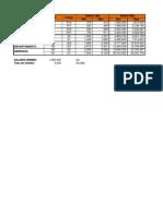 Análisis de RRHH Planta de azucar y alcohol 02-01-13
