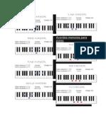 Acordes Menores Para Piano
