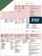 Tnm Resumen Canceres  urologia