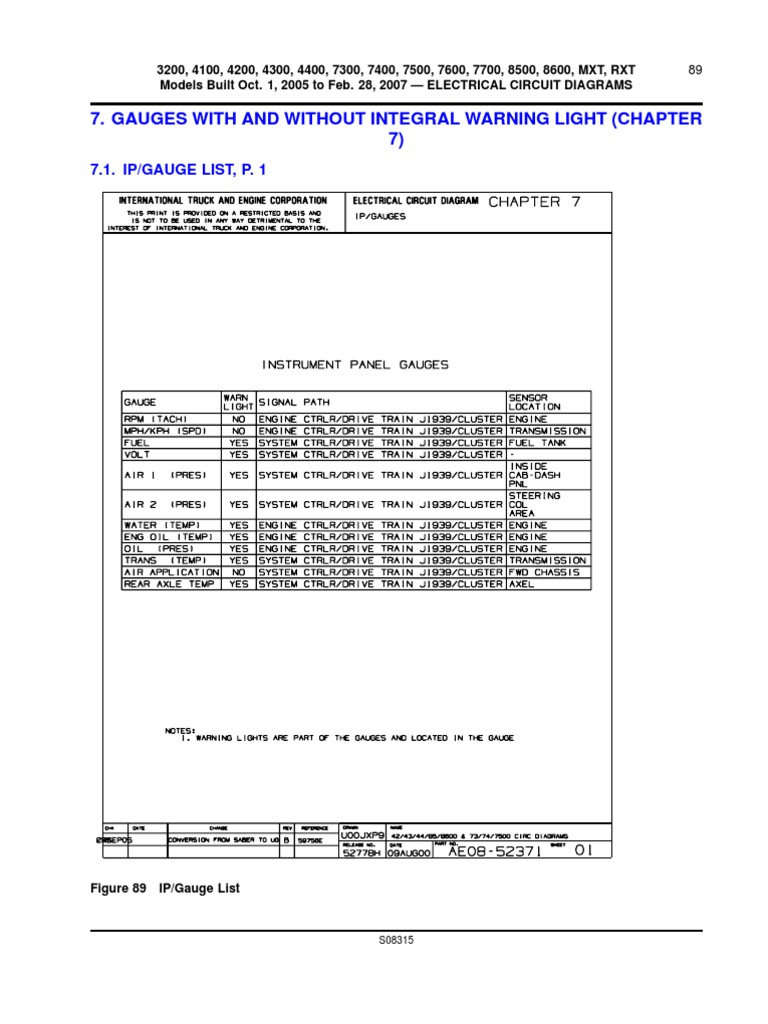 international body chassis wiring diagrams and info rh scribd com 2006 international truck fuse box 2006 international 4300 dt466 fuse box