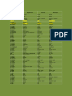 188 verbos irregulares