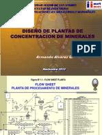 Estudio de Prefactibilidad Minera