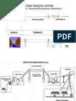 transmisi-tenaga-listrik