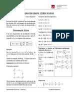7 TEOREMAS de GREEN Gauss Stokes Terminado