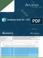 13032012 Analyses drop CS – GTV2111